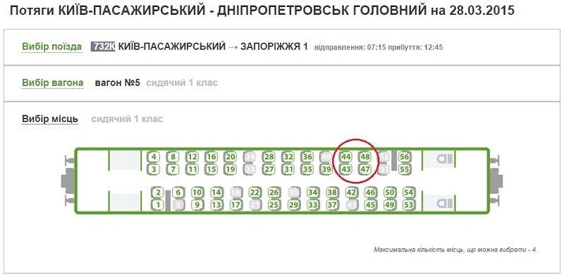 Купівля залізничних квитків через Приват24